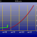 17638 Screenshot 2011.10.18 18.28.59 125x125 ProgressOmeter by Juan Luis Herrera Cortijo
